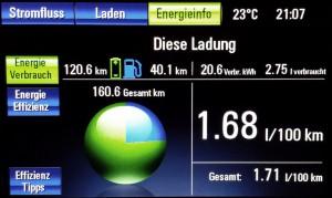 Energieinfo